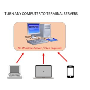 Turn Any Computer To Terminal Servers Without Window Servers And CALs